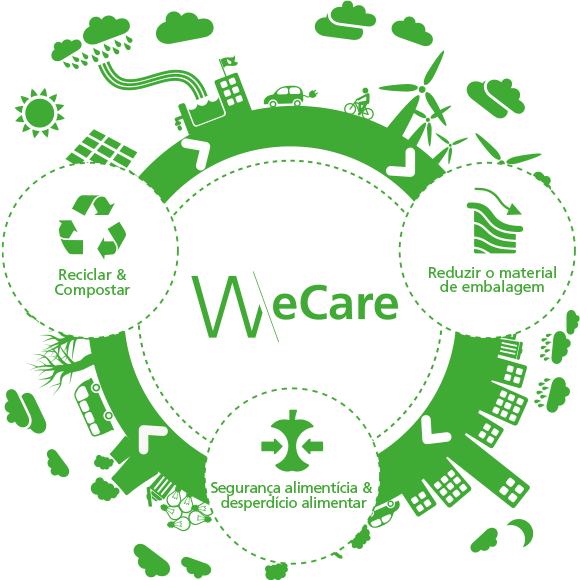 Wecare_circle_BR.png